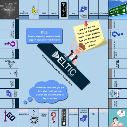 The Deltic Group Monopol Board (Infographic)